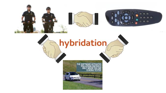 hybrid configuration management